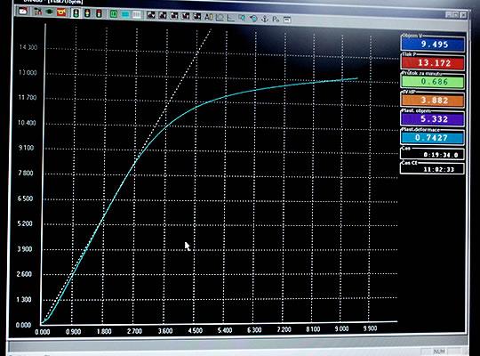 On-line měření závislosti p-V při tlakování zkušebního tělesa