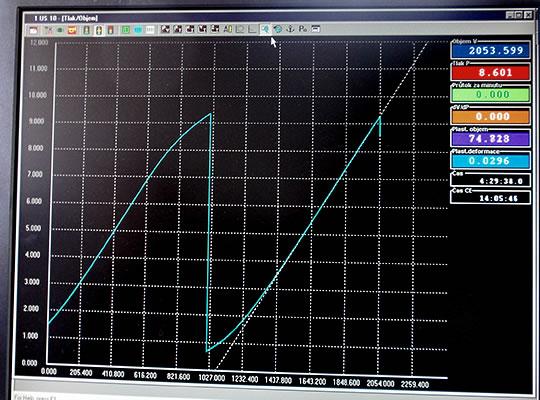 On-line měření p-V při prvním a druhém cyklu tlakové reparace