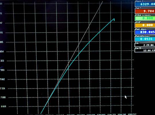 On-line měření p-V na konci prvního cyklu tlakové reparace
